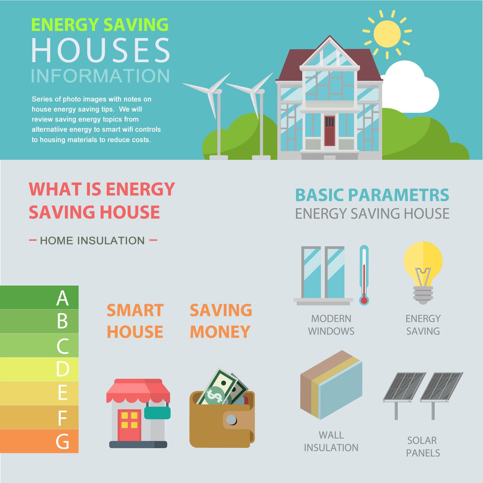 home insulation savings