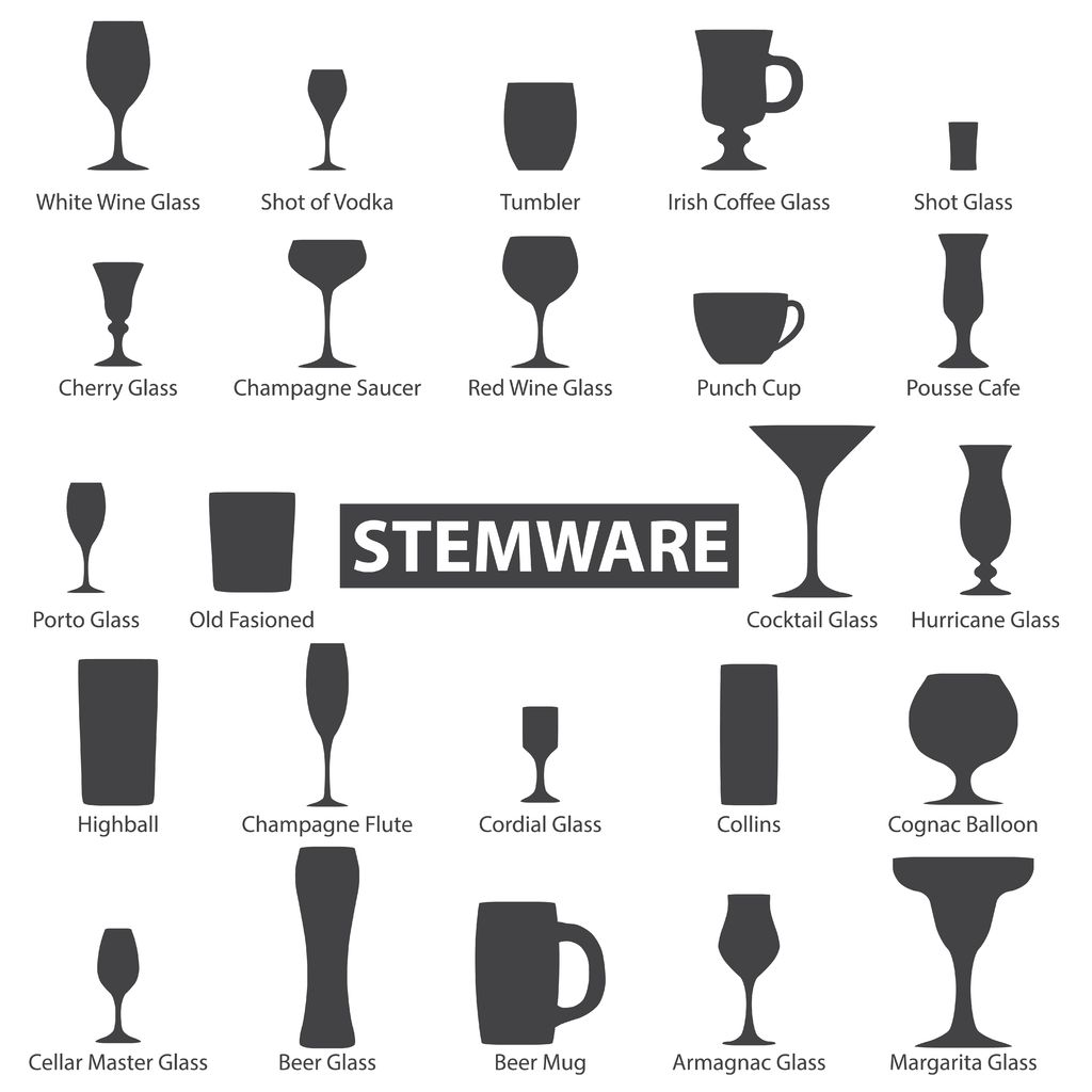stemware types