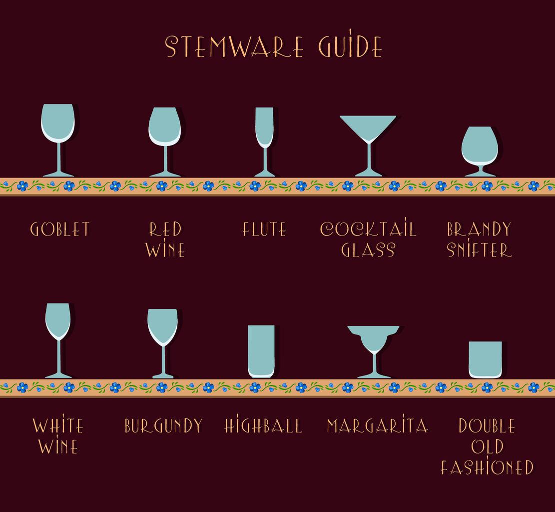 stemware guide