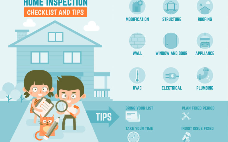 Completing a Remodeling Inspection On Any Project