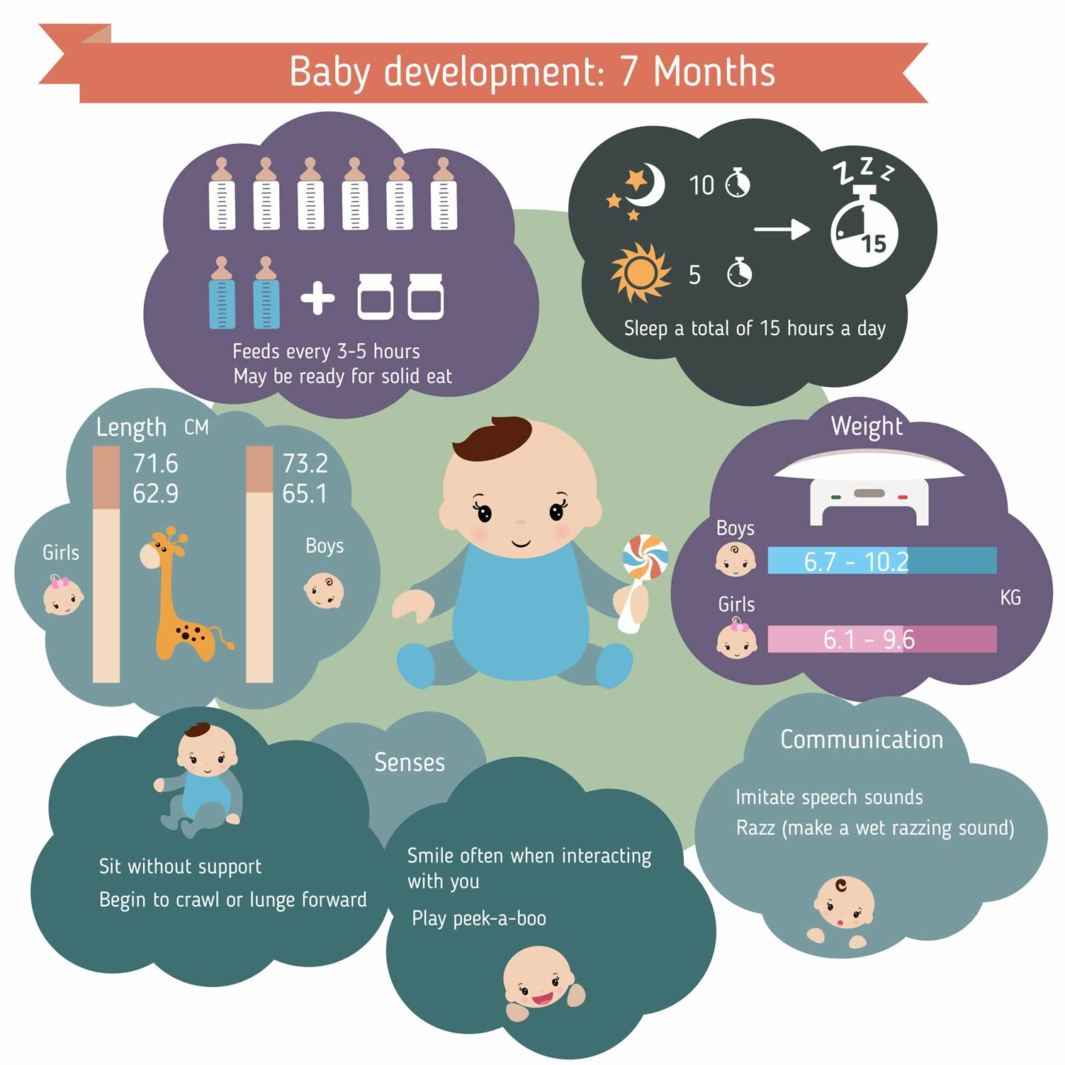 7-month-infant-care-guide