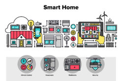 What Can You Do With A Smart Home???