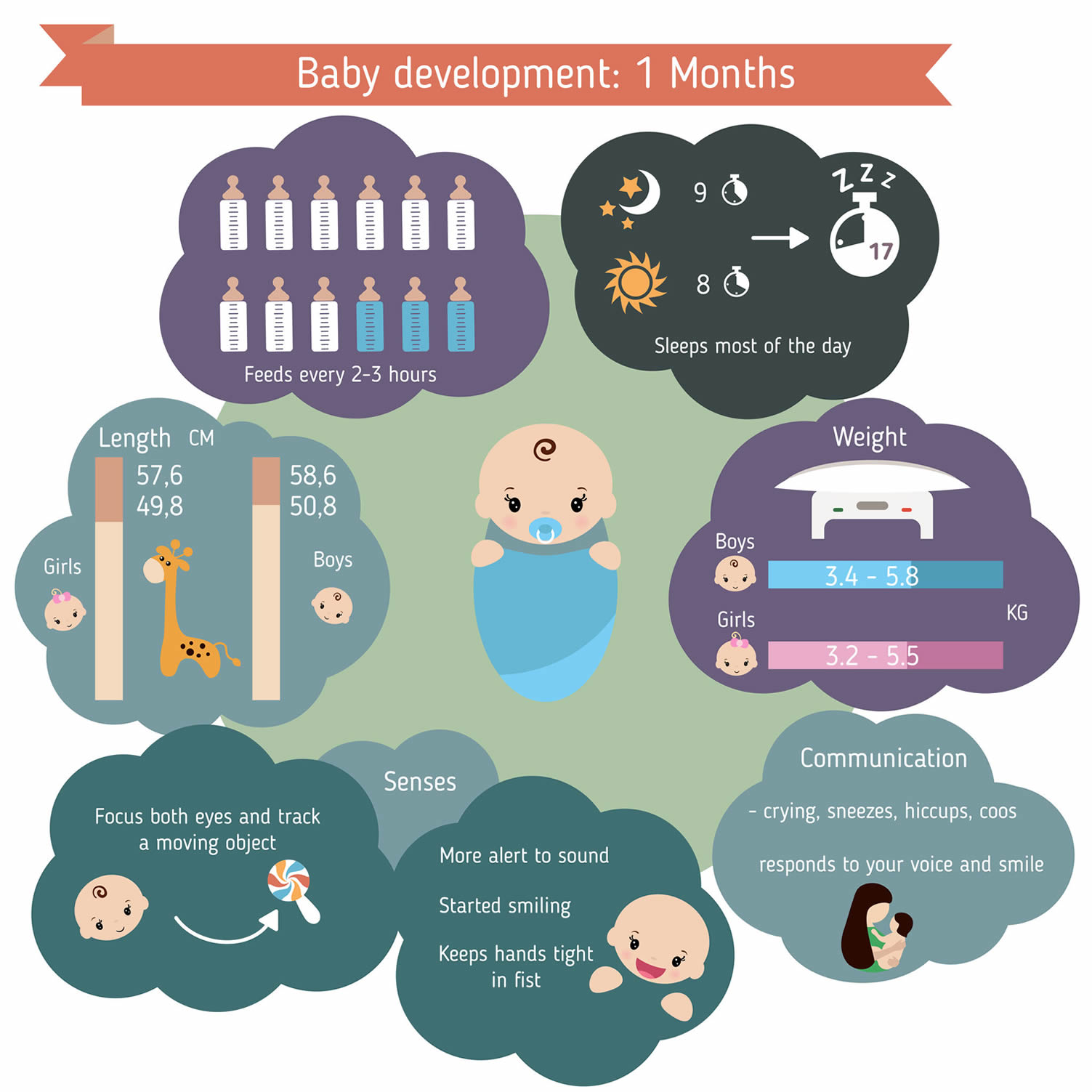 1 month infant care guide