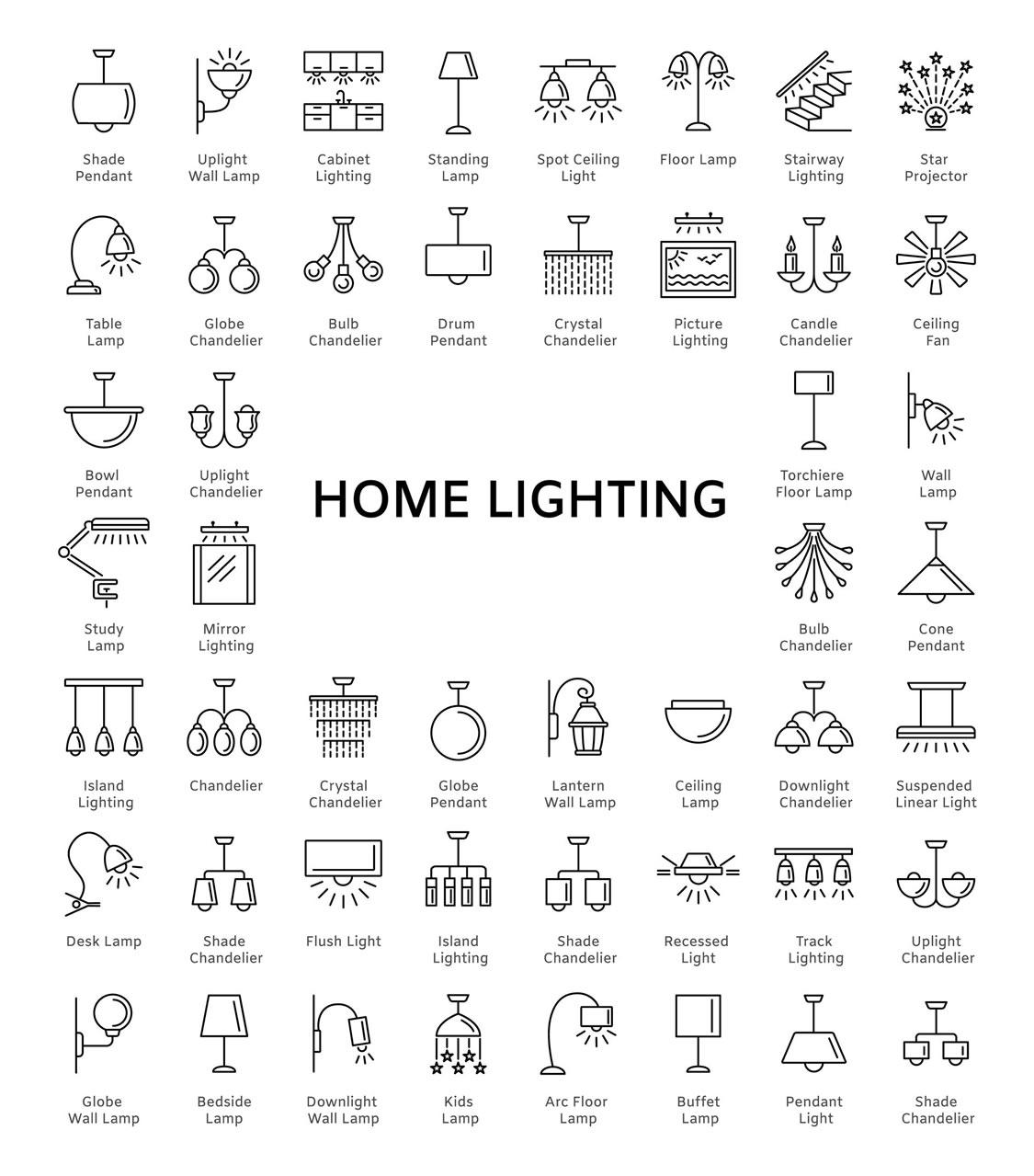 types home lighting fixtures